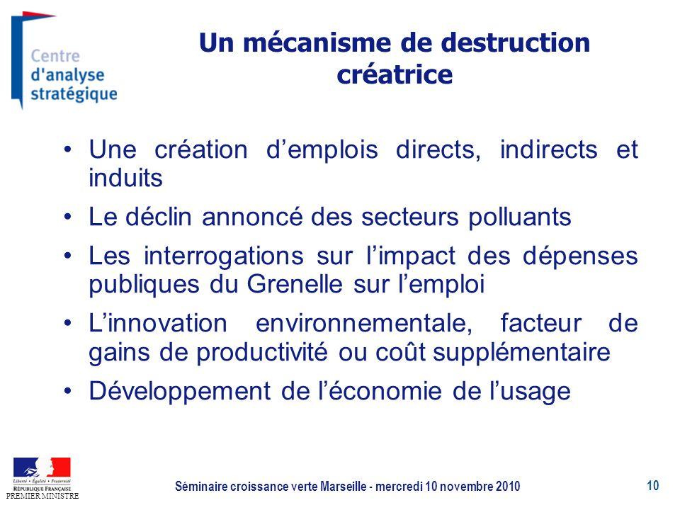 10 PREMIER MINISTRE Séminaire croissance verte Marseille - mercredi 10 novembre 2010 Un mécanisme de destruction créatrice Une création demplois direc