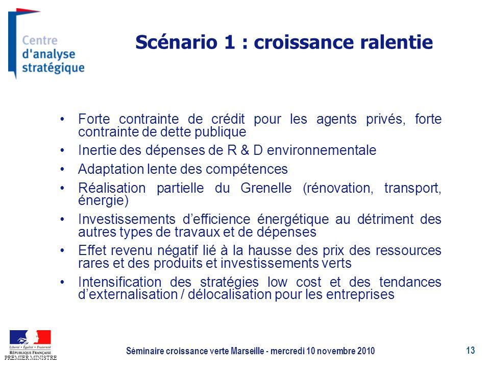 13 PREMIER MINISTRE Séminaire croissance verte Marseille - mercredi 10 novembre 2010 Scénario 1 : croissance ralentie Forte contrainte de crédit pour