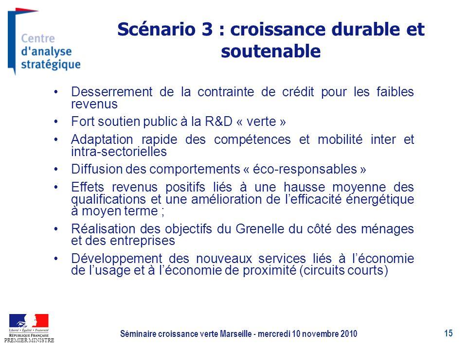 15 PREMIER MINISTRE Séminaire croissance verte Marseille - mercredi 10 novembre 2010 Scénario 3 : croissance durable et soutenable Desserrement de la