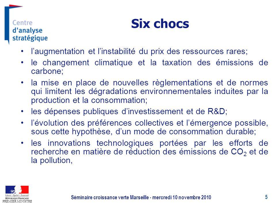 5 PREMIER MINISTRE Séminaire croissance verte Marseille - mercredi 10 novembre 2010 Six chocs laugmentation et linstabilité du prix des ressources rar