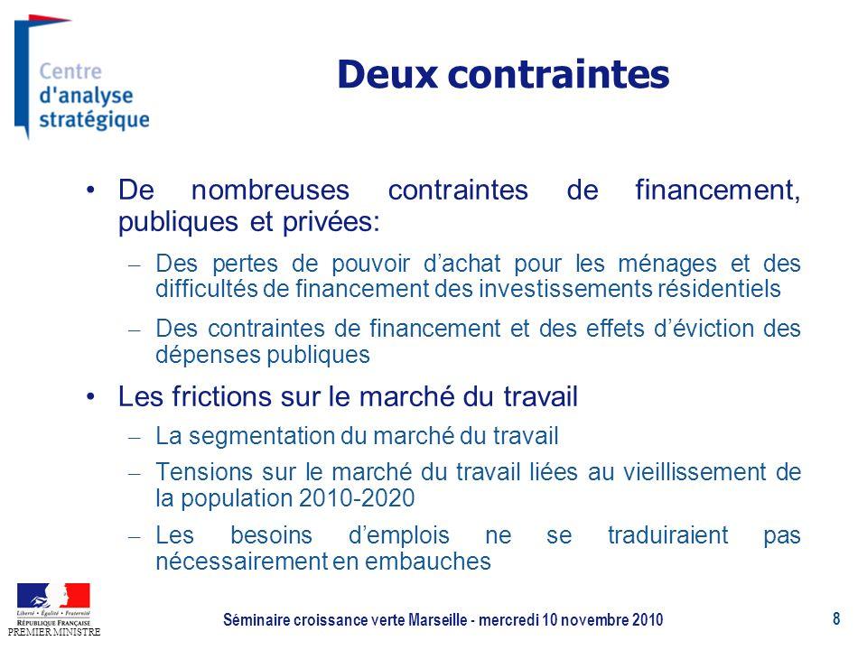 9 PREMIER MINISTRE Séminaire croissance verte Marseille - mercredi 10 novembre 2010 Les interrogations autour de limpulsion publique Grenelle = 400 à 450 milliards sur 20 ans de dépenses publiques et privées; – Part publique = entre 135 mds (CGDD, 2009) et 170 milliards entre 2009-2020 (entre 0,6 et 0,8 % du PIB par an); – Part publique = investissements collectifs (via opérateurs, 100 à 120 mds, ex lignes TGV) + crédits dimpôt (éco-prêt à taux zéro pour 2,5 mds) + financement de projets Grenelle = 205 mds de rénovation thermique (1/5ème à la charge de lEtat); Financement par recomposition de dépenses, fiscalité (TGAP, taxe générale activités polluantes, redevance kilométrique poids lourd…),