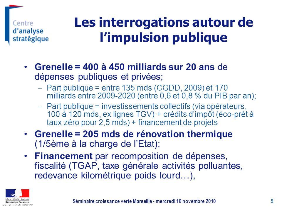 9 PREMIER MINISTRE Séminaire croissance verte Marseille - mercredi 10 novembre 2010 Les interrogations autour de limpulsion publique Grenelle = 400 à