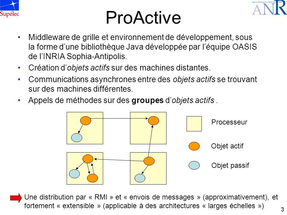 3 ProActive Middleware de grille et environnement de développement, sous la forme dune bibliothèque Java développée par léquipe OASIS de lINRIA Sophia-Antipolis.