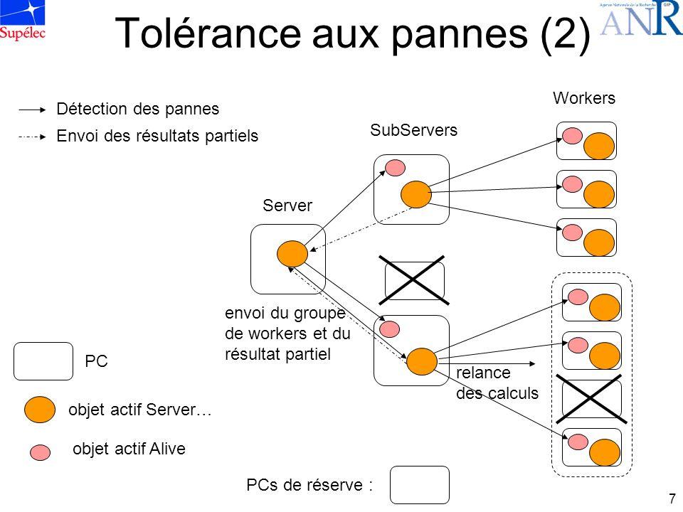 8 Tolérance aux pannes (3) PC objet actif Server… objet actif Alive Server SubServers Workers SubServer Plus aucun PCs de réserve .