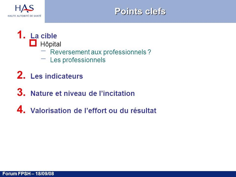 Forum FPSH – 18/09/08 Points clefs 1. La cible Hôpital Reversement aux professionnels .