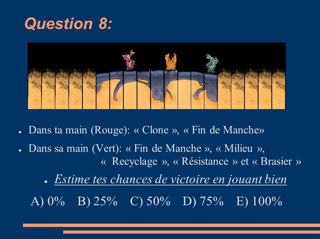 Question 8: Dans ta main (Rouge): « Clone », « Fin de Manche» Dans sa main (Vert): « Fin de Manche », « Milieu », « Recyclage », « Résistance » et « Brasier » Estime tes chances de victoire en jouant bien A) 0% B) 25% C) 50% D) 75% E) 100%