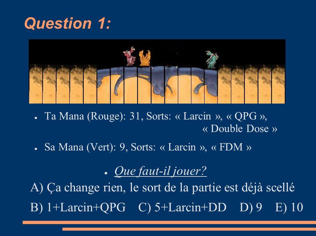 Question 1: Ta Mana (Rouge): 31, Sorts: « Larcin », « QPG », « Double Dose » Sa Mana (Vert): 9, Sorts: « Larcin », « FDM » Que faut-il jouer.