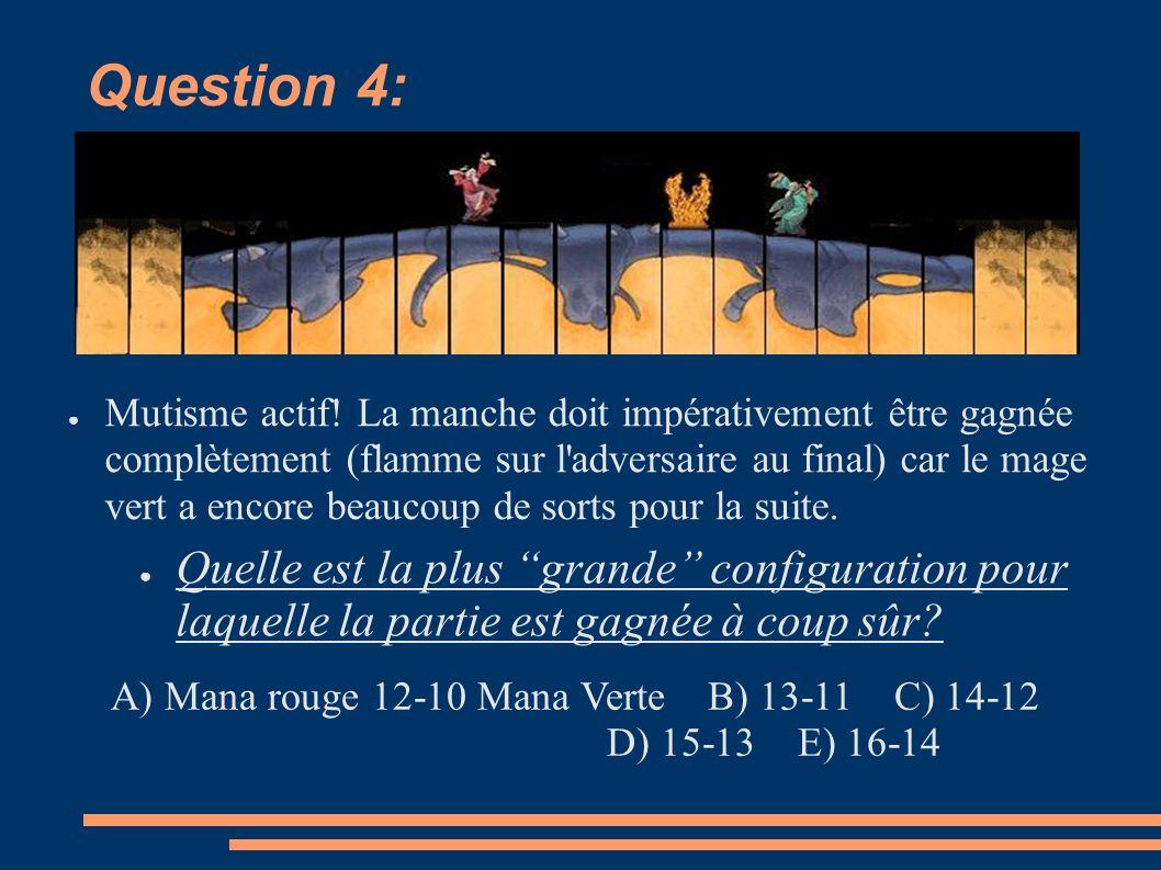 Question 4: Mutisme actif.