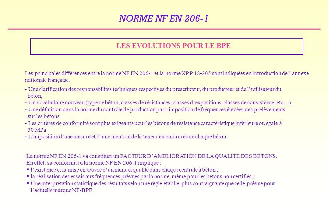 NORME NF EN 206-1 LES EVOLUTIONS POUR LE BPE Les principales différences entre la norme NF EN 206-1 et la norme XP P 18-305 sont indiquées en introduction de lannexe nationale française.