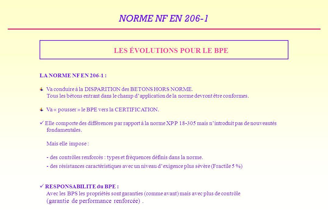 NORME NF EN 206-1 LES ÉVOLUTIONS POUR LE BPE LA NORME NF EN 206-1 : Va conduire à la DISPARITION des BETONS HORS NORME.