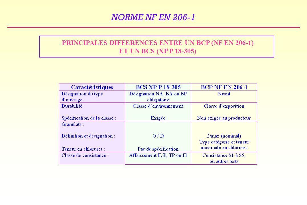 NORME NF EN 206-1 PRINCIPALES DIFFERENCES ENTRE UN BCP (NF EN 206-1) ET UN BCS (XP P 18-305)