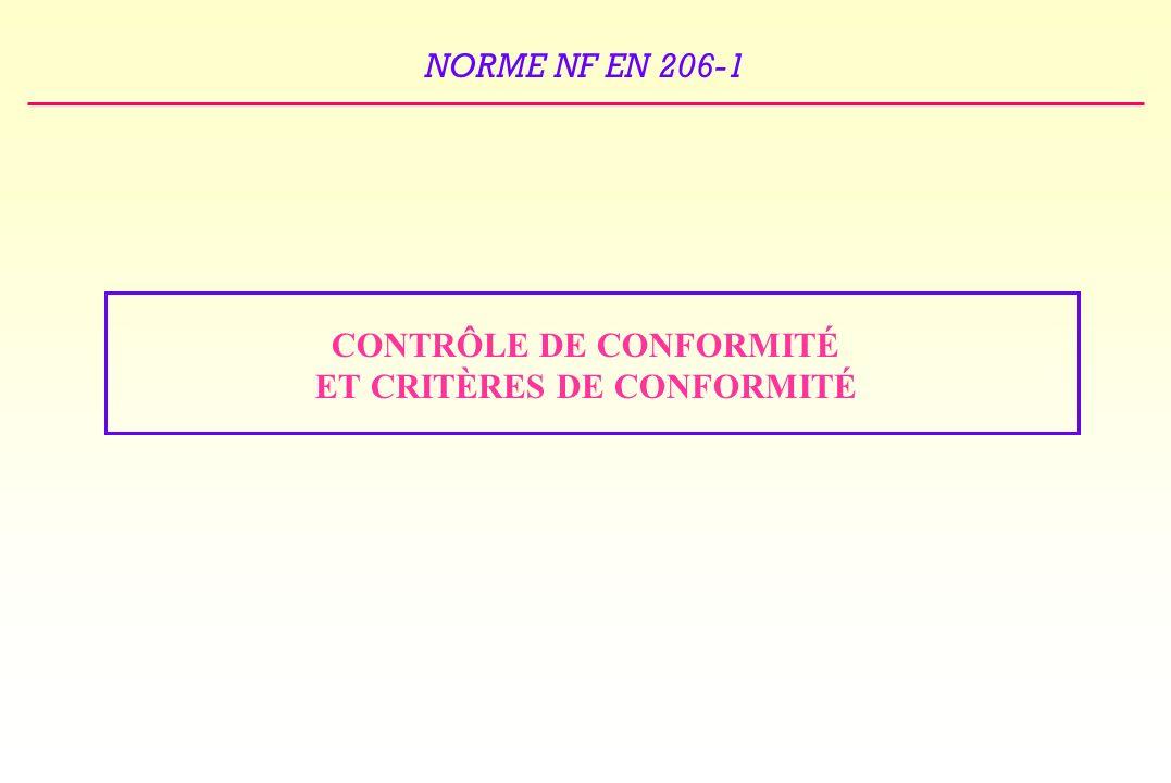 NORME NF EN 206-1 CONTRÔLE DE CONFORMITÉ ET CRITÈRES DE CONFORMITÉ