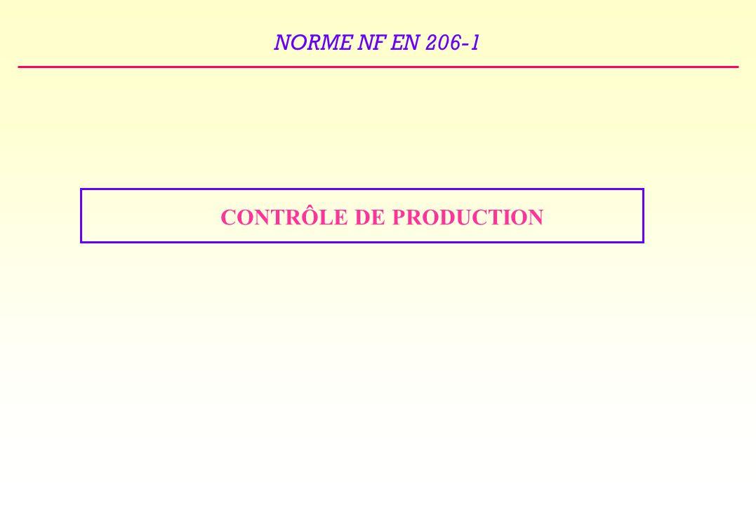 NORME NF EN 206-1 CONTRÔLE DE PRODUCTION