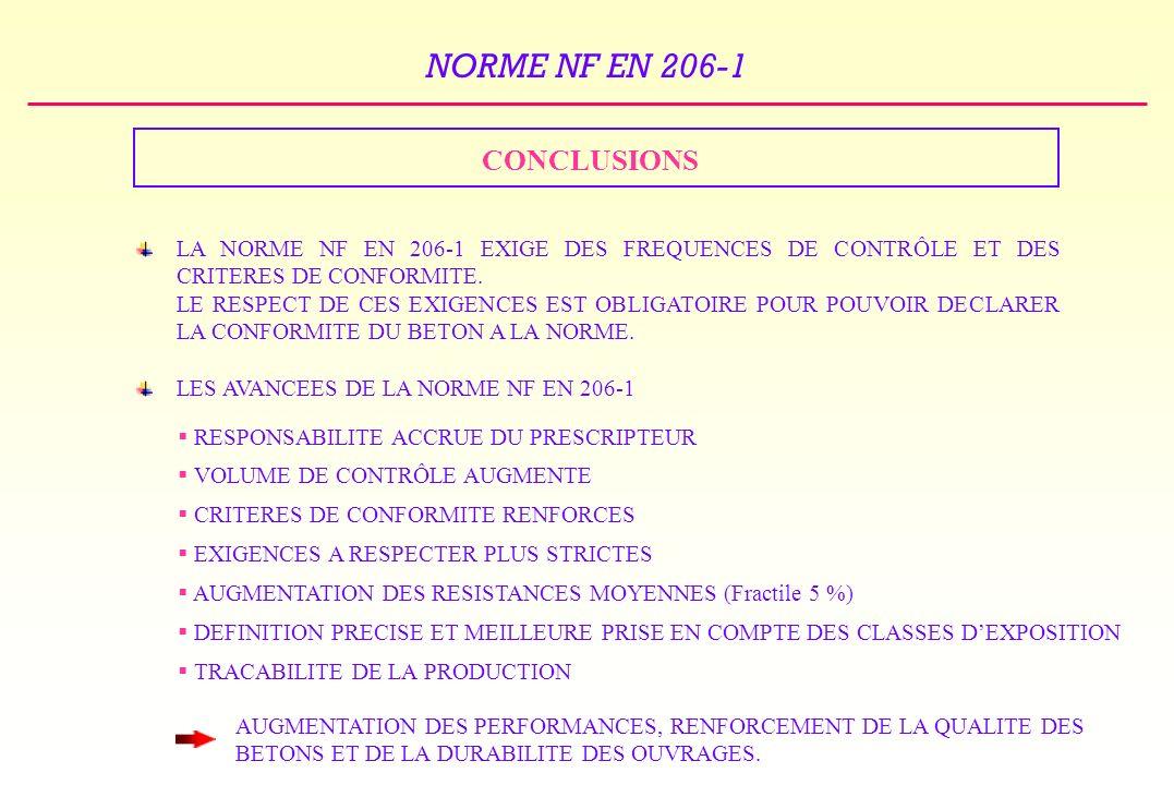NORME NF EN 206-1 CONCLUSIONS LA NORME NF EN 206-1 EXIGE DES FREQUENCES DE CONTRÔLE ET DES CRITERES DE CONFORMITE.
