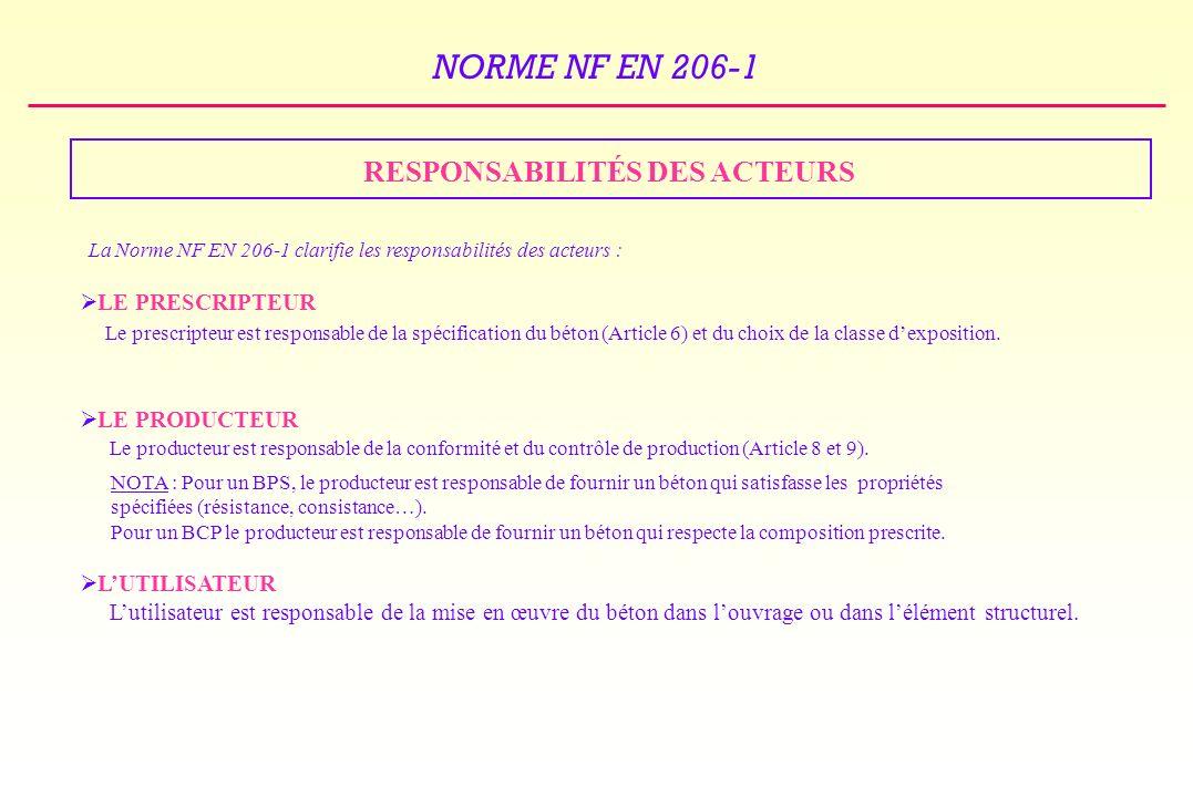 NORME NF EN 206-1 RESPONSABILITÉS DES ACTEURS LE PRESCRIPTEUR LE PRODUCTEUR Le producteur est responsable de la conformité et du contrôle de production (Article 8 et 9).