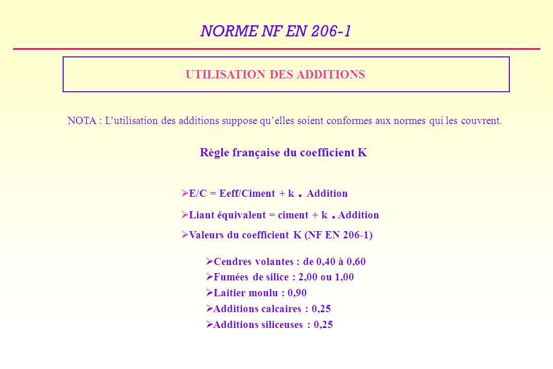 NORME NF EN 206-1 UTILISATION DES ADDITIONS NOTA : Lutilisation des additions suppose quelles soient conformes aux normes qui les couvrent.