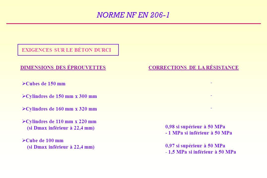 NORME NF EN 206-1 EXIGENCES SUR LE BÉTON DURCI DIMENSIONS DES ÉPROUVETTES Cubes de 150 mm Cylindres de 150 mm x 300 mm Cylindres de 160 mm x 320 mm Cylindres de 110 mm x 220 mm (si Dmax inférieur à 22,4 mm) Cube de 100 mm (si Dmax inférieur à 22,4 mm) CORRECTIONS DE LA RÉSISTANCE - 0,98 si supérieur à 50 MPa - 1 MPa si inférieur à 50 MPa 0,97 si supérieur à 50 MPa - 1,5 MPa si inférieur à 50 MPa