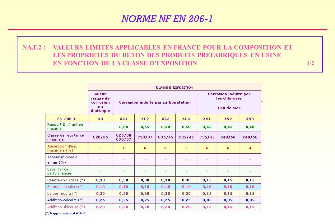 NORME NF EN 206-1 VALEURS LIMITES APPLICABLES EN FRANCE POUR LA COMPOSITION ET LES PROPRIETES DU BETON DES PRODUITS PREFABRIQUES EN USINE EN FONCTION DE LA CLASSE DEXPOSITION NA.F.2 : 1/2