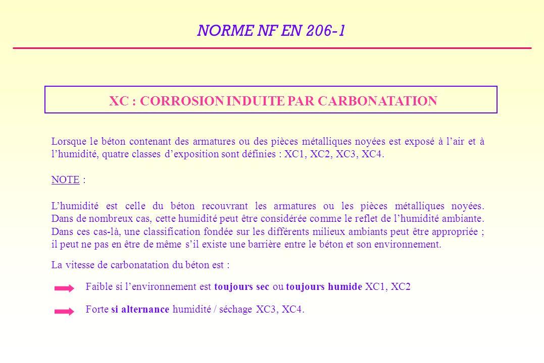 NORME NF EN 206-1 XC : CORROSION INDUITE PAR CARBONATATION Lorsque le béton contenant des armatures ou des pièces métalliques noyées est exposé à lair et à lhumidité, quatre classes dexposition sont définies : XC1, XC2, XC3, XC4.