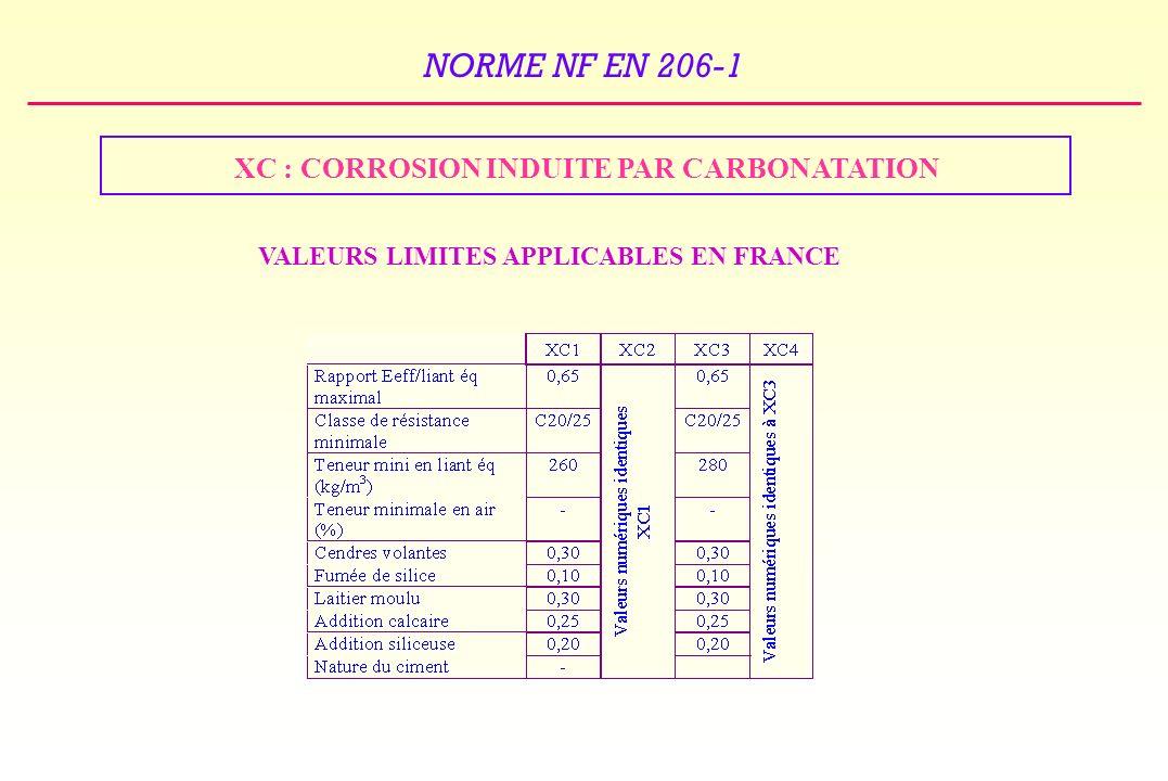 NORME NF EN 206-1 XC : CORROSION INDUITE PAR CARBONATATION VALEURS LIMITES APPLICABLES EN FRANCE