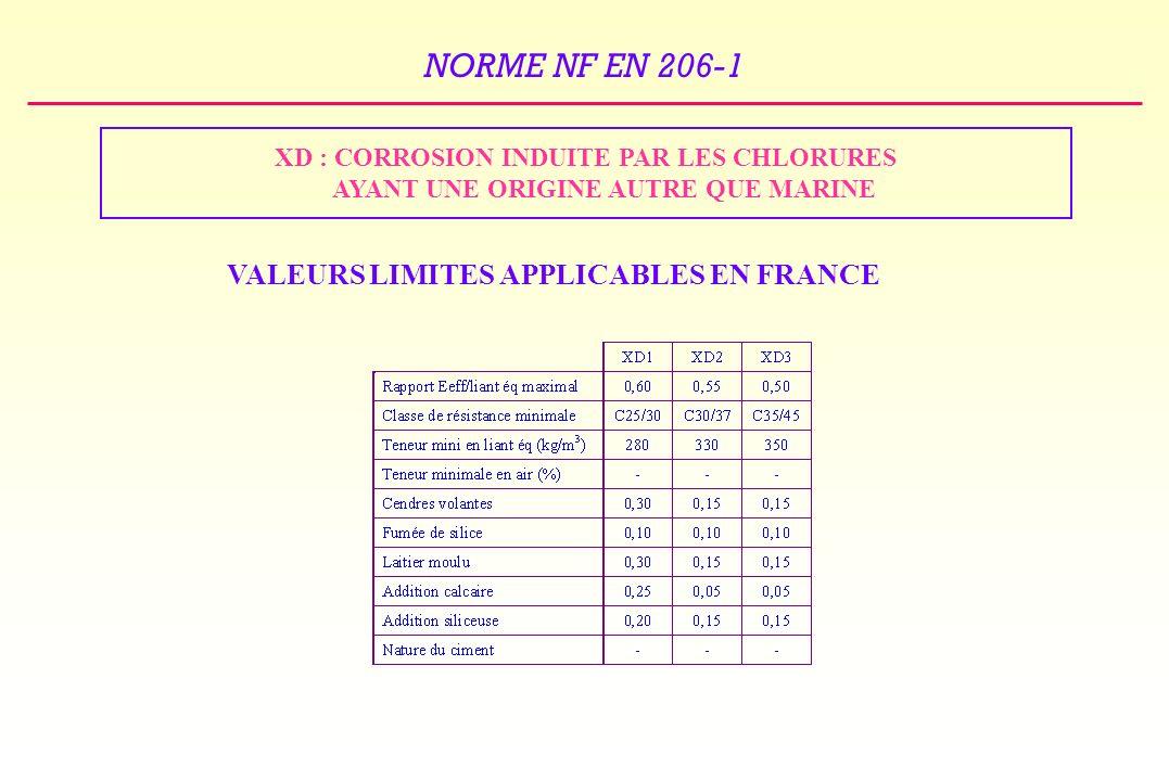 NORME NF EN 206-1 XD : CORROSION INDUITE PAR LES CHLORURES AYANT UNE ORIGINE AUTRE QUE MARINE VALEURS LIMITES APPLICABLES EN FRANCE