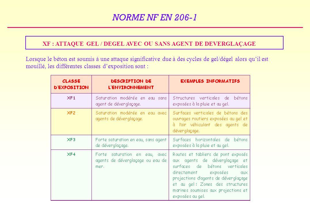 NORME NF EN 206-1 XF : ATTAQUE GEL / DEGEL AVEC OU SANS AGENT DE DEVERGLAÇAGE Lorsque le béton est soumis à une attaque significative due à des cycles de gel/dégel alors quil est mouillé, les différentes classes dexposition sont :