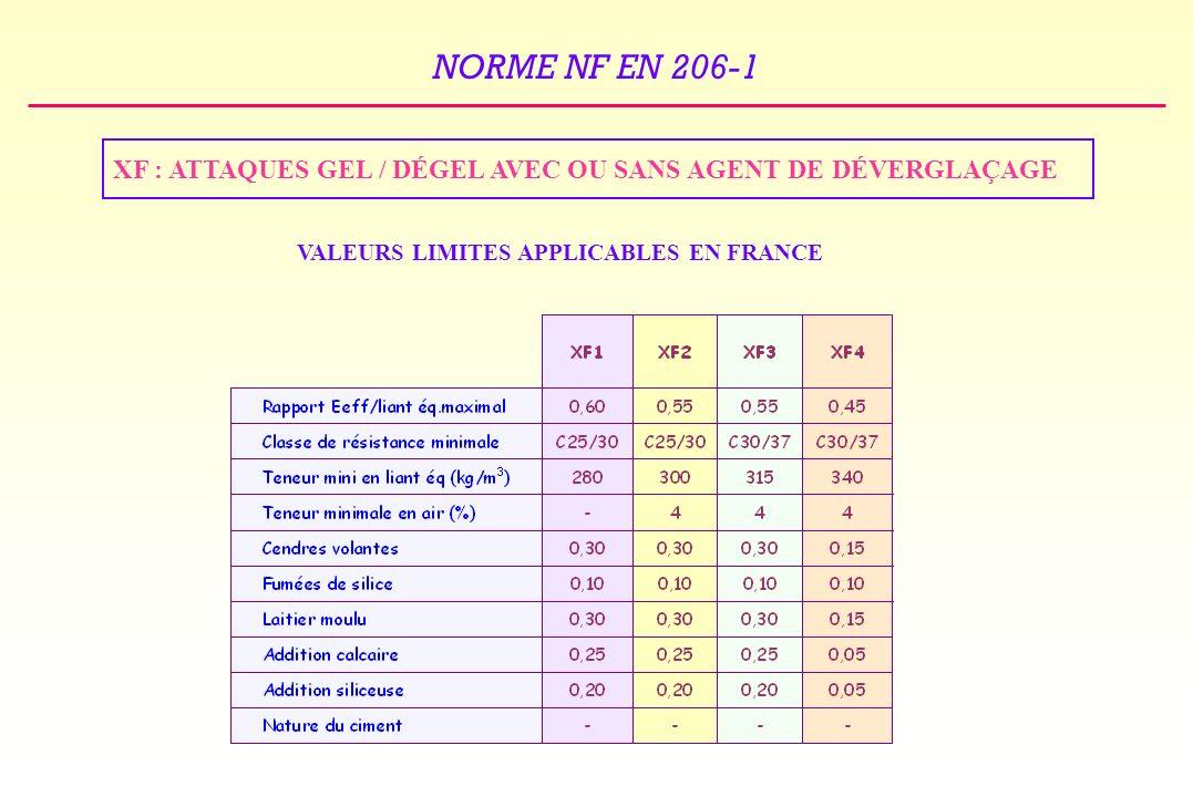 NORME NF EN 206-1 XF : ATTAQUES GEL / DÉGEL AVEC OU SANS AGENT DE DÉVERGLAÇAGE VALEURS LIMITES APPLICABLES EN FRANCE