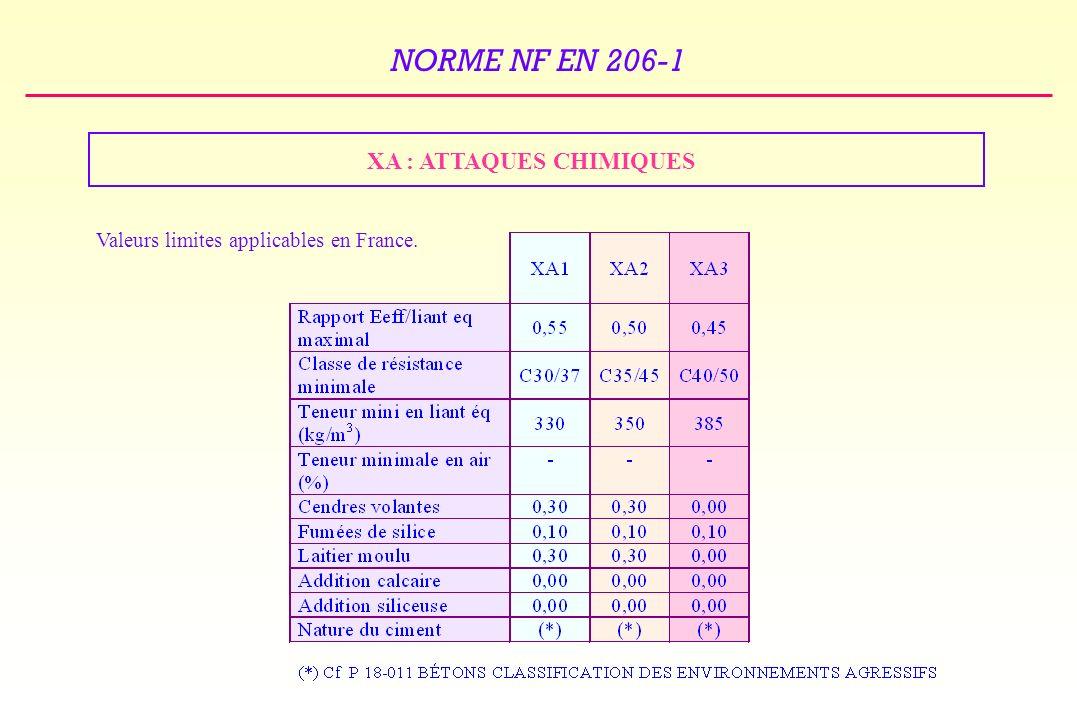 NORME NF EN 206-1 XA : ATTAQUES CHIMIQUES Valeurs limites applicables en France.