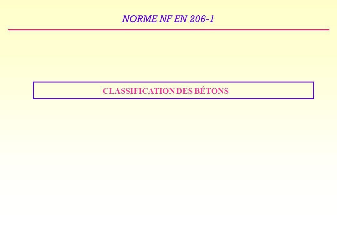 NORME NF EN 206-1 CLASSIFICATION DES BÉTONS