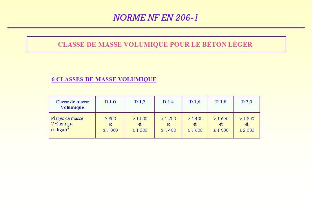 NORME NF EN 206-1 CLASSE DE MASSE VOLUMIQUE POUR LE BÉTON LÉGER 6 CLASSES DE MASSE VOLUMIQUE