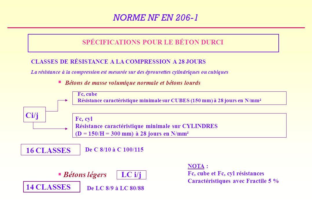 NORME NF EN 206-1 SPÉCIFICATIONS POUR LE BÉTON DURCI CLASSES DE RÉSISTANCE A LA COMPRESSION A 28 JOURS Bétons de masse volumique normale et bétons lourds Ci/j Fc, cube Résistance caractéristique minimale sur CUBES (150 mm) à 28 jours en N/mm² Fc, cyl Résistance caractéristique minimale sur CYLINDRES (D = 150/H = 300 mm) à 28 jours en N/mm² 16 CLASSES De C 8/10 à C 100/115 Bétons légers LC i/j 14 CLASSES De LC 8/9 à LC 80/88 La résistance à la compression est mesurée sur des éprouvettes cylindriques ou cubiques NOTA : Fc, cube et Fc, cyl résistances Caractéristiques avec Fractile 5 %