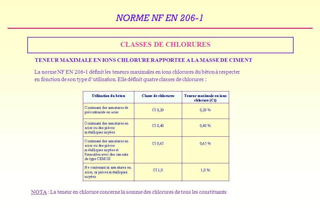 NORME NF EN 206-1 CLASSES DE CHLORURES TENEUR MAXIMALE EN IONS CHLORURE RAPPORTEE A LA MASSE DE CIMENT La norme NF EN 206-1 définit les teneurs maximales en ions chlorures du béton à respecter en fonction de son type dutilisation.