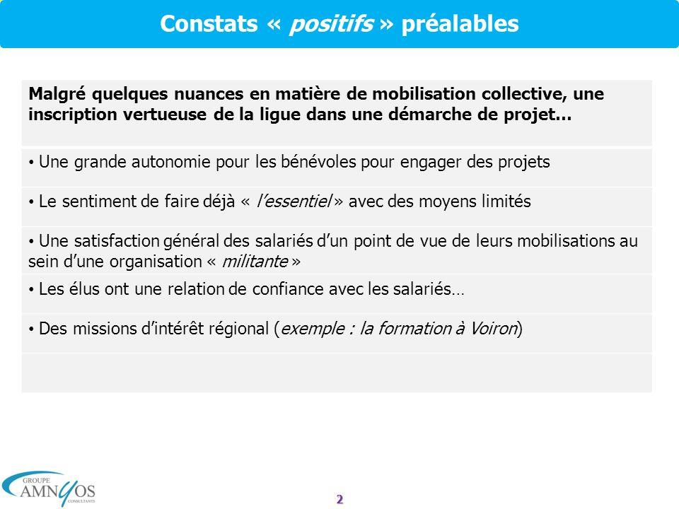 2 Constats « positifs » préalables Malgré quelques nuances en matière de mobilisation collective, une inscription vertueuse de la ligue dans une démar