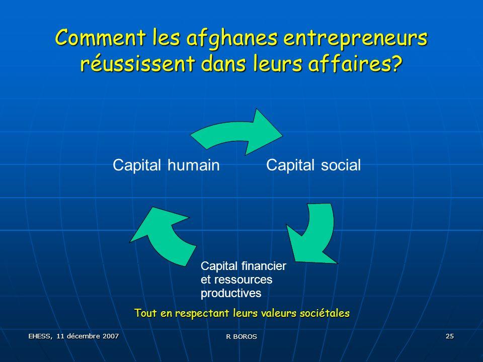 EHESS, 11 décembre 2007 R BOROS 25 Comment les afghanes entrepreneurs réussissent dans leurs affaires.