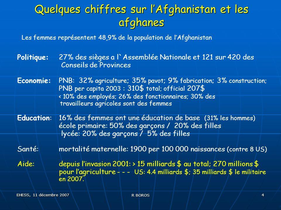 EHESS, 11 décembre 2007 R BOROS 4 Quelques chiffres sur lAfghanistan et les afghanes Les femmes représentent 48,9% de la population de lAfghanistan Politique: 27% des sièges a l`Assemblée Nationale et 121 sur 420 des Conseils de Provinces Economie:PNB: 32% agriculture ; 35% pavot ; 9% fabrication ; 3% construction; PNB per capita 2003 : 310$ total; official 207$ < 10% des employés; 26% des fonctionnaires; 30% des travailleurs agricoles sont des femmes Education: 16% des femmes ont une éducation de base (31% les hommes) école primaire: 50% des garçons / 20% des filles lycée: 20% des garçons / 5% des filles Santé: mortalité maternelle: 1900 per 100 000 naissances (contre 8 US) Aide:depuis linvasion 2001: > 15 milliards $ au total; 270 millions $ pour lagriculture - - - US: 4.4 milliards $; 35 milliards $ le militaire en 2007.