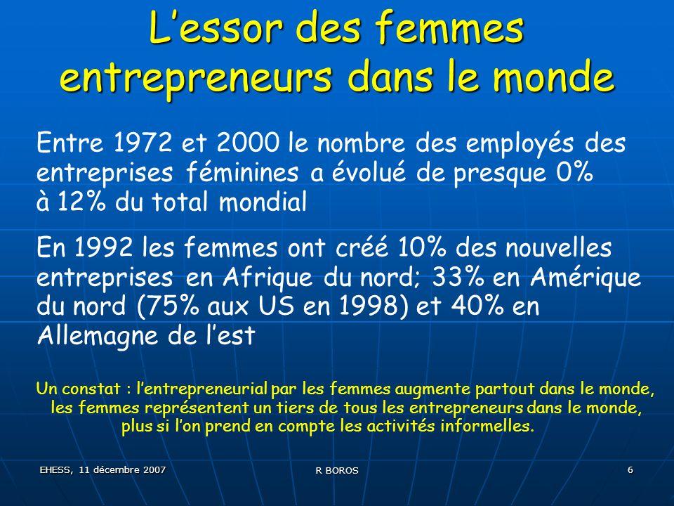 EHESS, 11 décembre 2007 R BOROS 6 Lessor des femmes entrepreneurs dans le monde Entre 1972 et 2000 le nombre des employés des entreprises féminines a évolué de presque 0% à 12% du total mondial En 1992 les femmes ont créé 10% des nouvelles entreprises en Afrique du nord; 33% en Amérique du nord (75% aux US en 1998) et 40% en Allemagne de lest Un constat : lentrepreneurial par les femmes augmente partout dans le monde, les femmes représentent un tiers de tous les entrepreneurs dans le monde, plus si lon prend en compte les activités informelles.