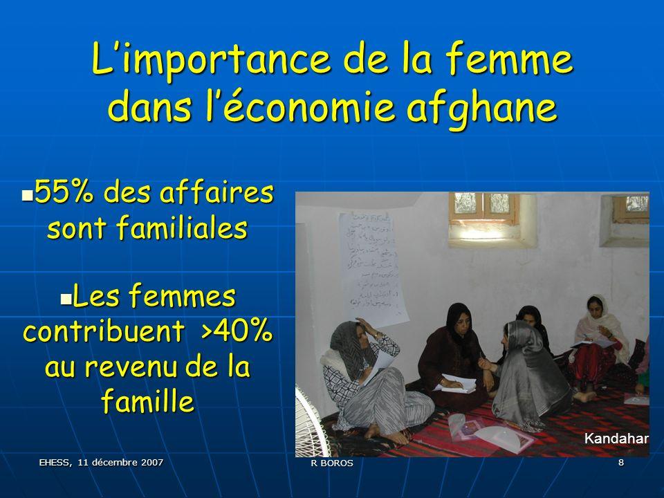 EHESS, 11 décembre 2007 R BOROS 8 Limportance de la femme dans léconomie afghane 55% des affaires sont familiales 55% des affaires sont familiales Les femmes contribuent >40% au revenu de la famille Les femmes contribuent >40% au revenu de la famille Kandahar