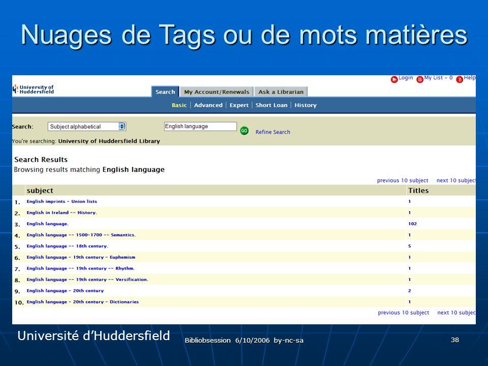 Bibliobsession 6/10/2006 by-nc-sa 38 Nuages de Tags ou de mots matières Université dHuddersfield