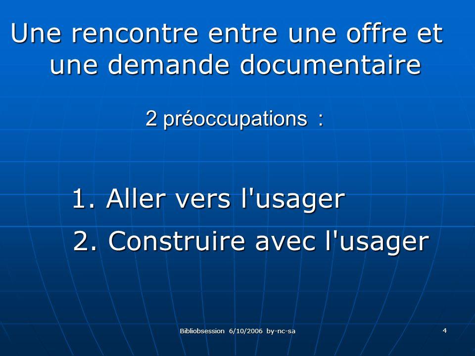 Bibliobsession 6/10/2006 by-nc-sa 4 2 préoccupations : 2 préoccupations : Une rencontre entre une offre et une demande documentaire 1.