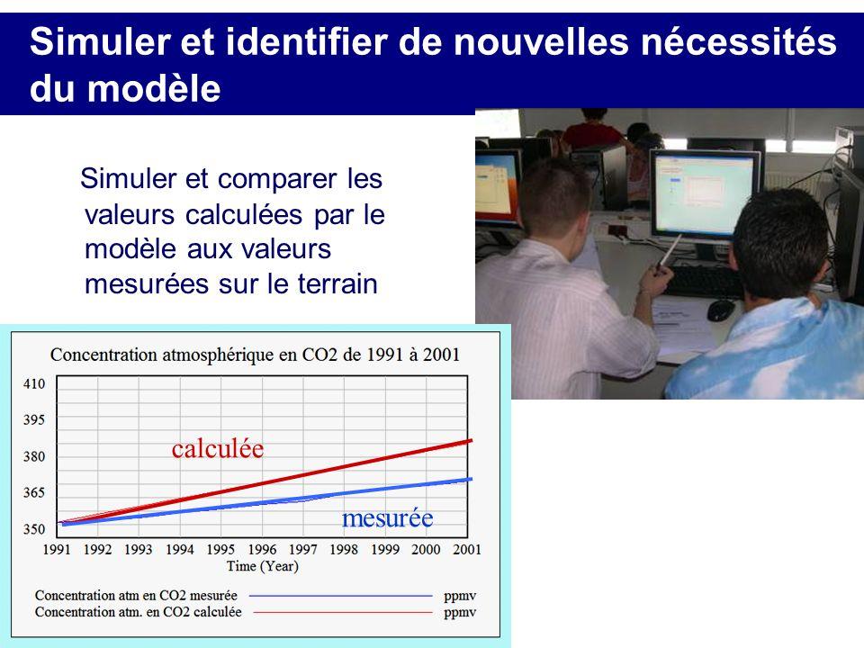 Simuler et identifier de nouvelles nécessités du modèle Simuler et comparer les valeurs calculées par le modèle aux valeurs mesurées sur le terrain ca
