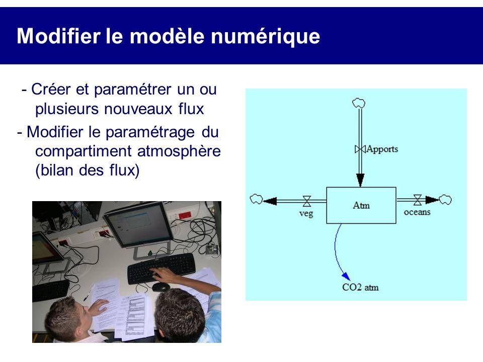 Modifier le modèle numérique - Créer et paramétrer un ou plusieurs nouveaux flux - Modifier le paramétrage du compartiment atmosphère (bilan des flux)