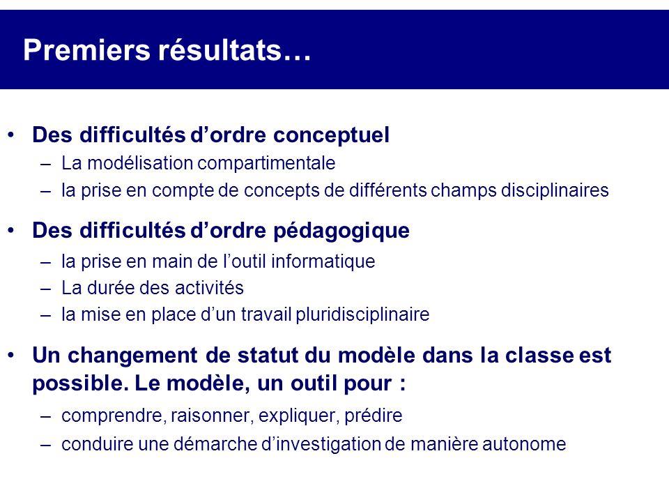 Premiers résultats… Des difficultés dordre conceptuel –La modélisation compartimentale –la prise en compte de concepts de différents champs disciplina