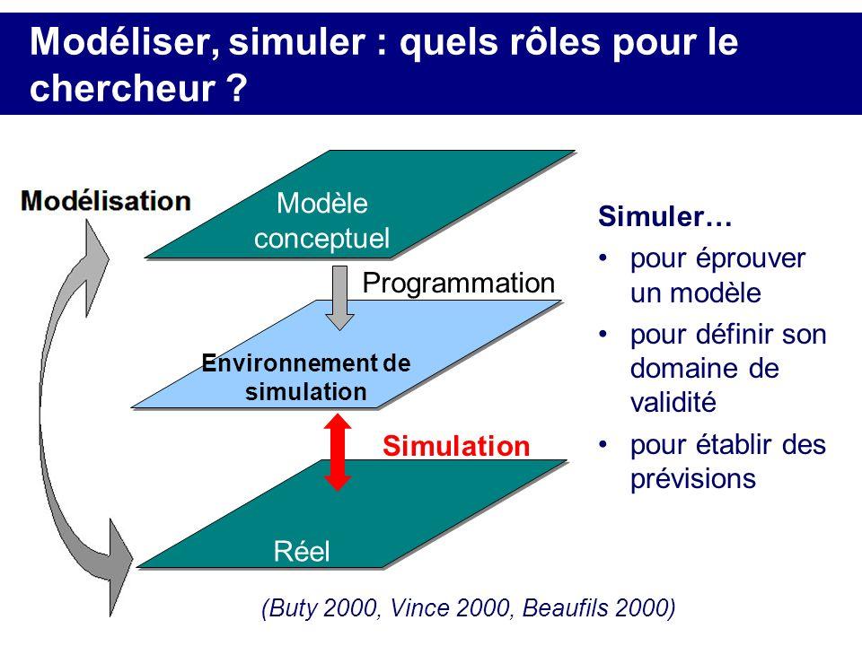 Modéliser, simuler : quels rôles pour le chercheur ? Réel Modèle conceptuel Environnement de simulation Simulation Simuler… pour éprouver un modèle po