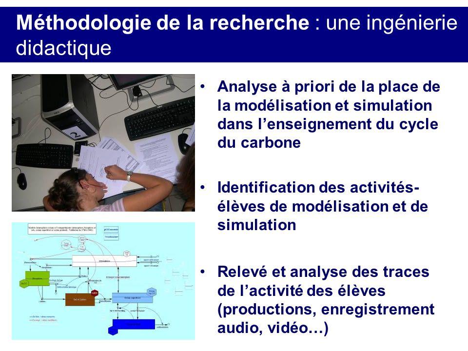 Méthodologie de la recherche : une ingénierie didactique Analyse à priori de la place de la modélisation et simulation dans lenseignement du cycle du