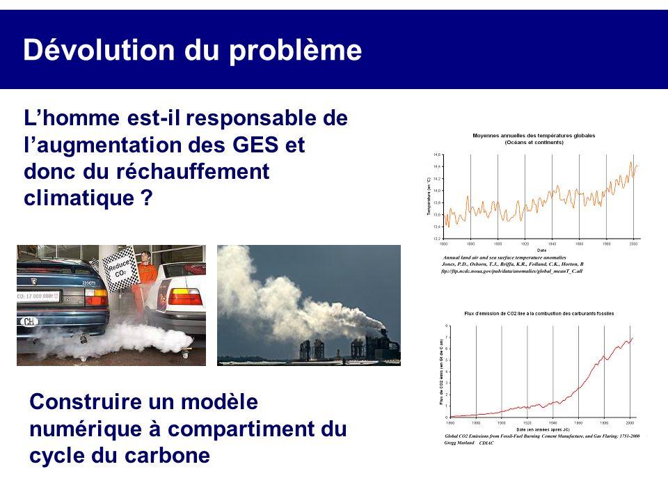 Dévolution du problème Lhomme est-il responsable de laugmentation des GES et donc du réchauffement climatique ? Construire un modèle numérique à compa