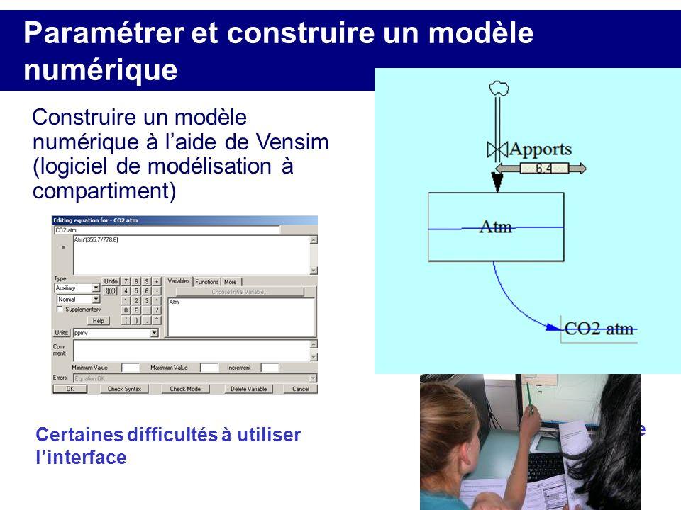 Paramétrer et construire un modèle numérique Interroger des banques de données pour déterminer : -la concentration initiale de CO2 dans latmosphère (u