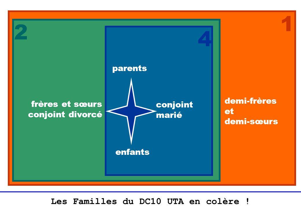 Les Familles du DC10 UTA en colère ! 1 demi-frères et demi-sœurs 2 frères et sœurs conjoint divorcé 4 conjoint marié parents enfants