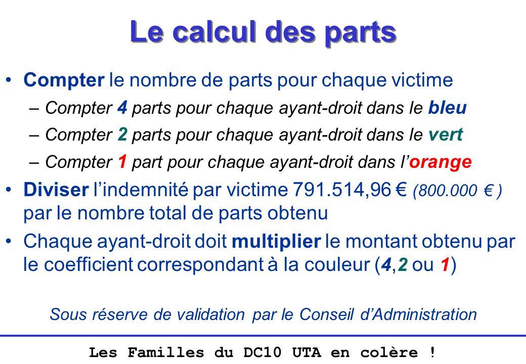 Les Familles du DC10 UTA en colère ! Le calcul des parts Compter le nombre de parts pour chaque victime –Compter 4 parts pour chaque ayant-droit dans