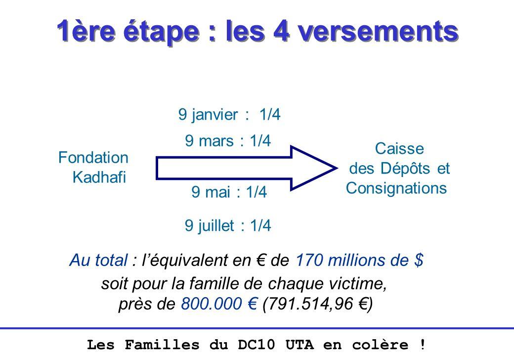 Les Familles du DC10 UTA en colère ! 1ère étape : les 4 versements 9 janvier : 1/4 9 mars : 1/4 9 mai : 1/4 9 juillet : 1/4 Fondation Kadhafi Caisse d