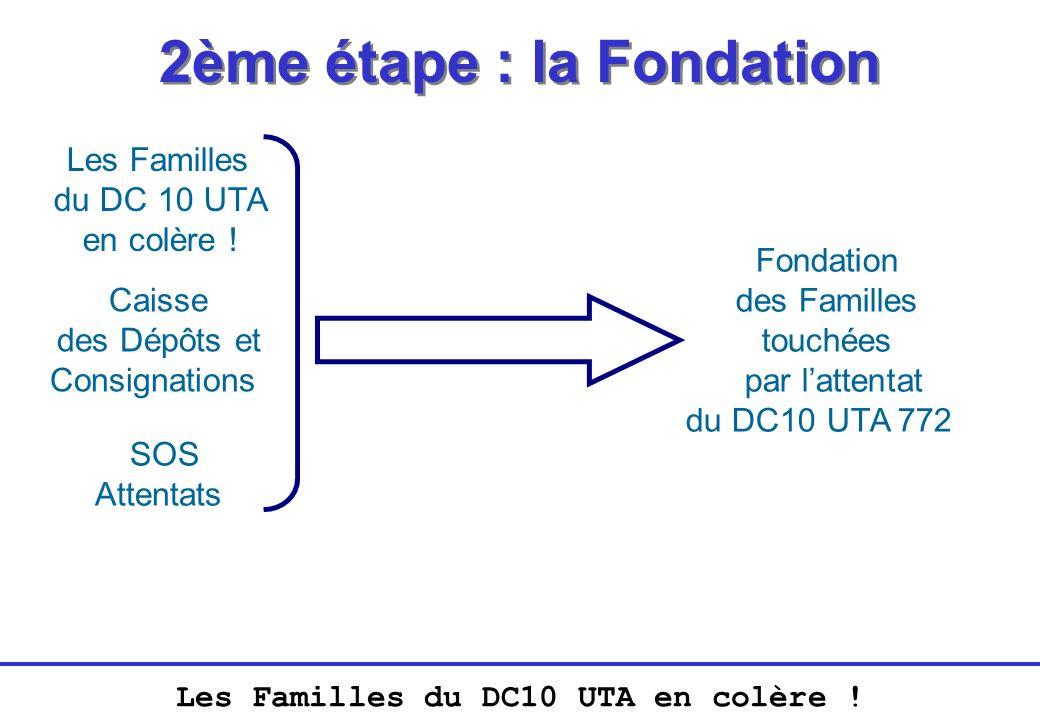 Les Familles du DC10 UTA en colère ! 2ème étape : la Fondation Caisse des Dépôts et Consignations Fondation des Familles touchées par lattentat du DC1